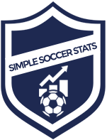 Simple Soccer Stats